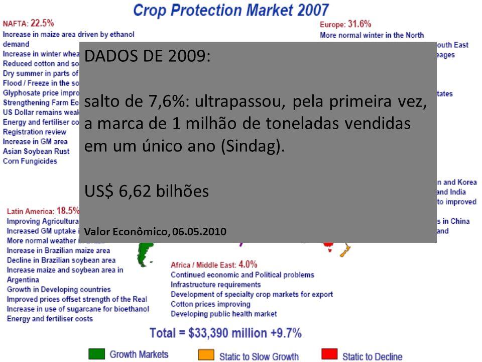 470 ingredientes ativos registrados na ANVISA/MAPA 1079 produtos comerciais diferentes no mercado nacional Cada produto possui características toxicológicas próprias.