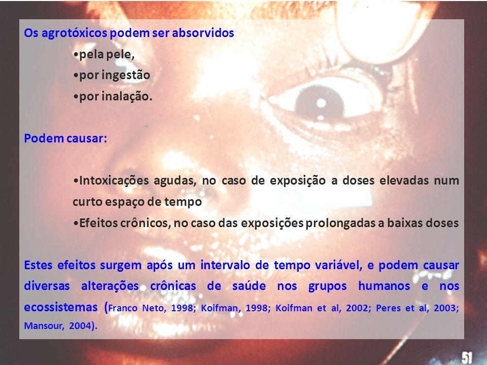 Exemplos de Efeitos crônicos dos agrotóxicos: Dermatites Câncer Neurotoxicidade retardada Desregulação endócrina Efeitos sobre o sistema imunológico Efeitos na reprodução: infertilidade, malformações congênitas, abortamentos Efeitos no desenvolvimento da criança Doenças do fígado e dos rins Doenças do sistema nervoso Doenças respiratórias