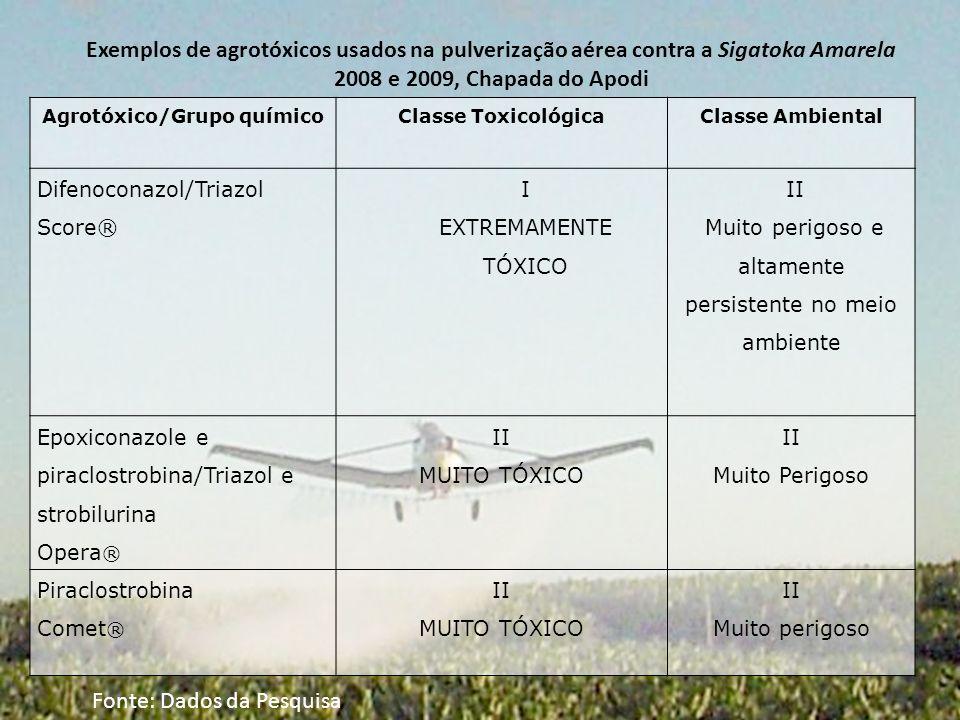 Plano de Gestão Participativa dos Aqüíferos da Bacia Potiguar/CE COGERH, 2009, p. 262