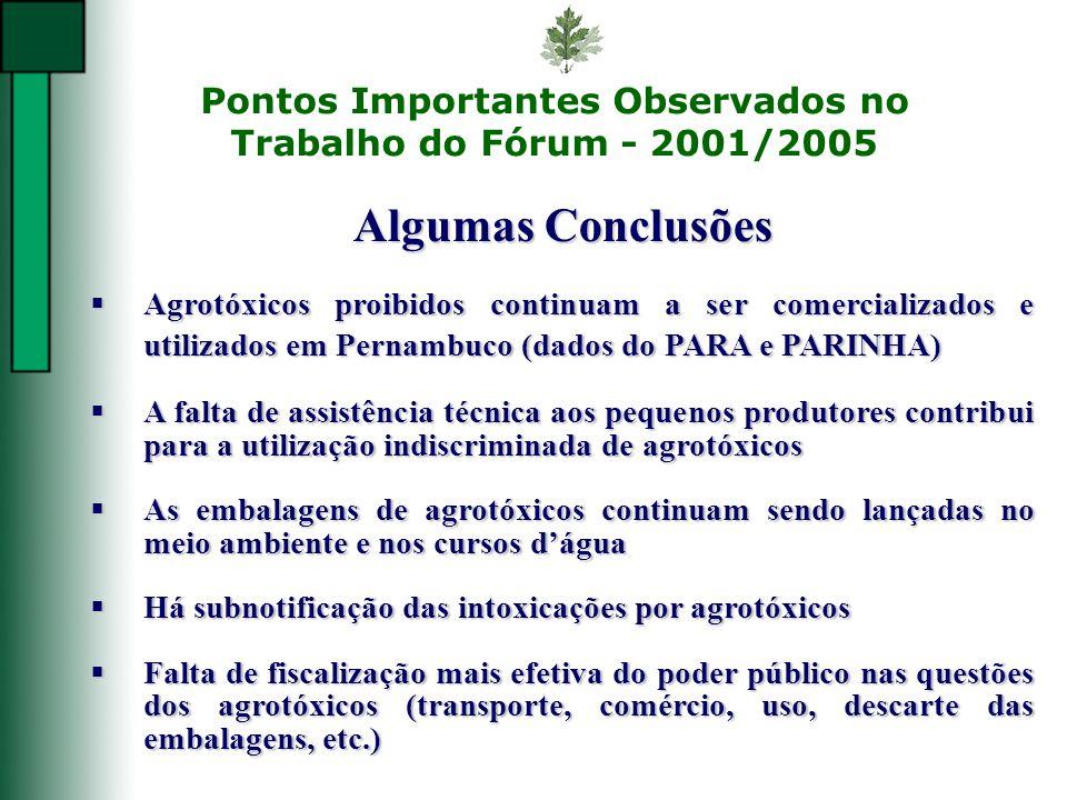 Pontos Importantes Observados no Trabalho do Fórum - 2001/2005 Algumas Conclusões Agrotóxicos proibidos continuam a ser comercializados e utilizados e