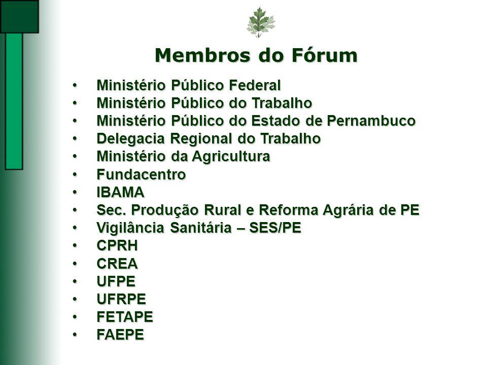 Membros do Fórum Ministério Público FederalMinistério Público Federal Ministério Público do TrabalhoMinistério Público do Trabalho Ministério Público