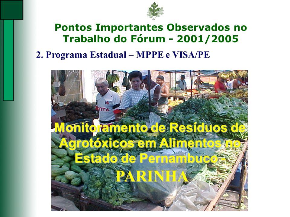 Pontos Importantes Observados no Trabalho do Fórum - 2001/2005 2. Programa Estadual – MPPE e VISA/PE Monitoramento de Resíduos de Agrotóxicos em Alime
