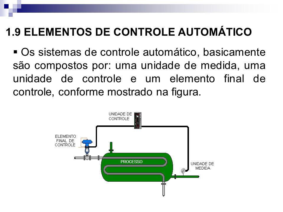 1.9 ELEMENTOS DE CONTROLE AUTOMÁTICO Os sistemas de controle automático, basicamente são compostos por: uma unidade de medida, uma unidade de controle