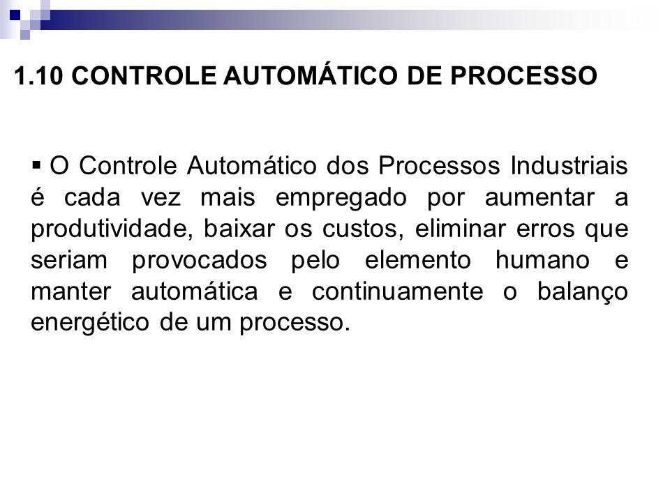 1.10 CONTROLE AUTOMÁTICO DE PROCESSO O Controle Automático dos Processos Industriais é cada vez mais empregado por aumentar a produtividade, baixar os