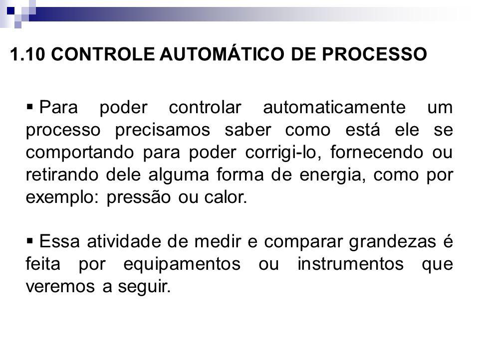 1.10 CONTROLE AUTOMÁTICO DE PROCESSO Para poder controlar automaticamente um processo precisamos saber como está ele se comportando para poder corrigi