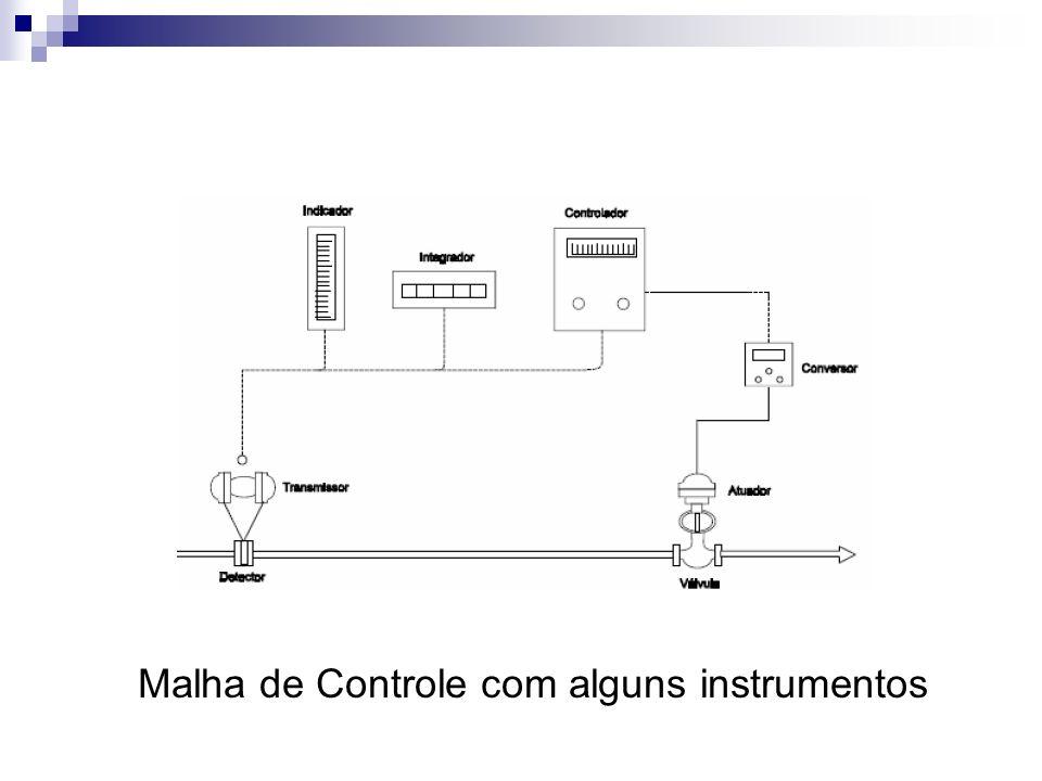Malha de Controle com alguns instrumentos