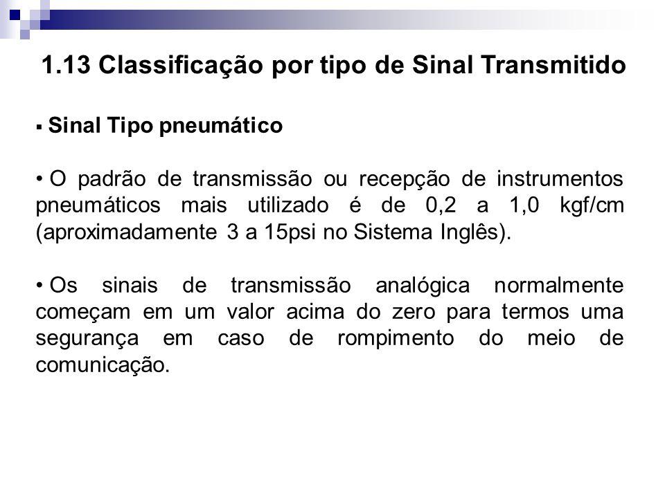 1.13 Classificação por tipo de Sinal Transmitido Sinal Tipo pneumático O padrão de transmissão ou recepção de instrumentos pneumáticos mais utilizado