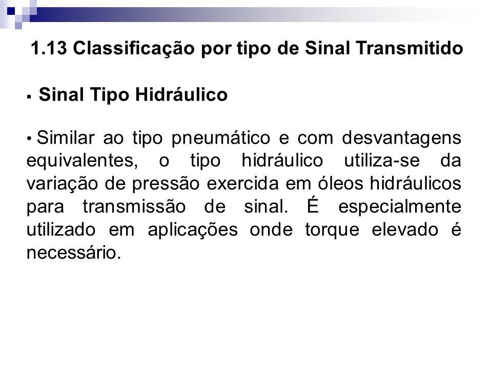 1.13 Classificação por tipo de Sinal Transmitido Sinal Tipo Hidráulico Similar ao tipo pneumático e com desvantagens equivalentes, o tipo hidráulico u
