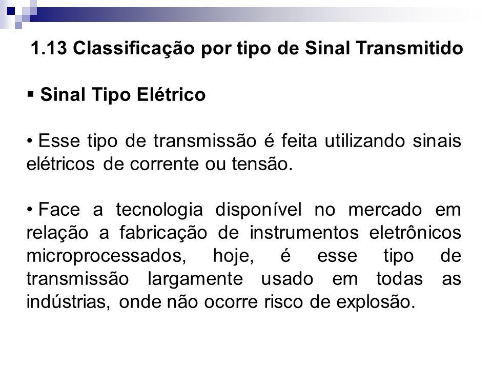 1.13 Classificação por tipo de Sinal Transmitido Sinal Tipo Elétrico Esse tipo de transmissão é feita utilizando sinais elétricos de corrente ou tensã