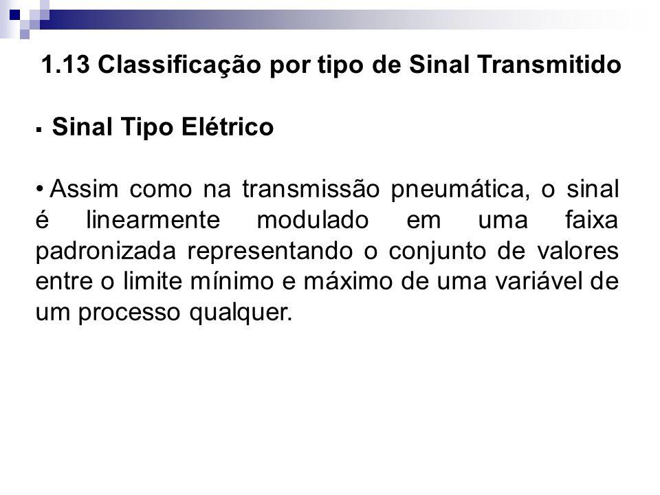 1.13 Classificação por tipo de Sinal Transmitido Sinal Tipo Elétrico Assim como na transmissão pneumática, o sinal é linearmente modulado em uma faixa