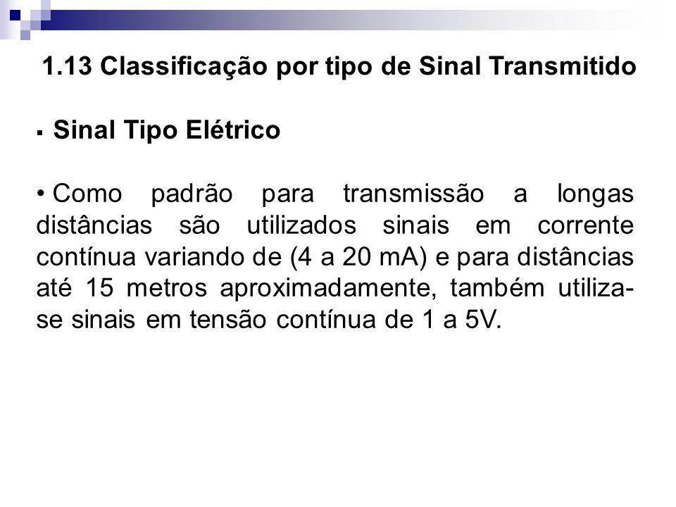 1.13 Classificação por tipo de Sinal Transmitido Sinal Tipo Elétrico Como padrão para transmissão a longas distâncias são utilizados sinais em corrent