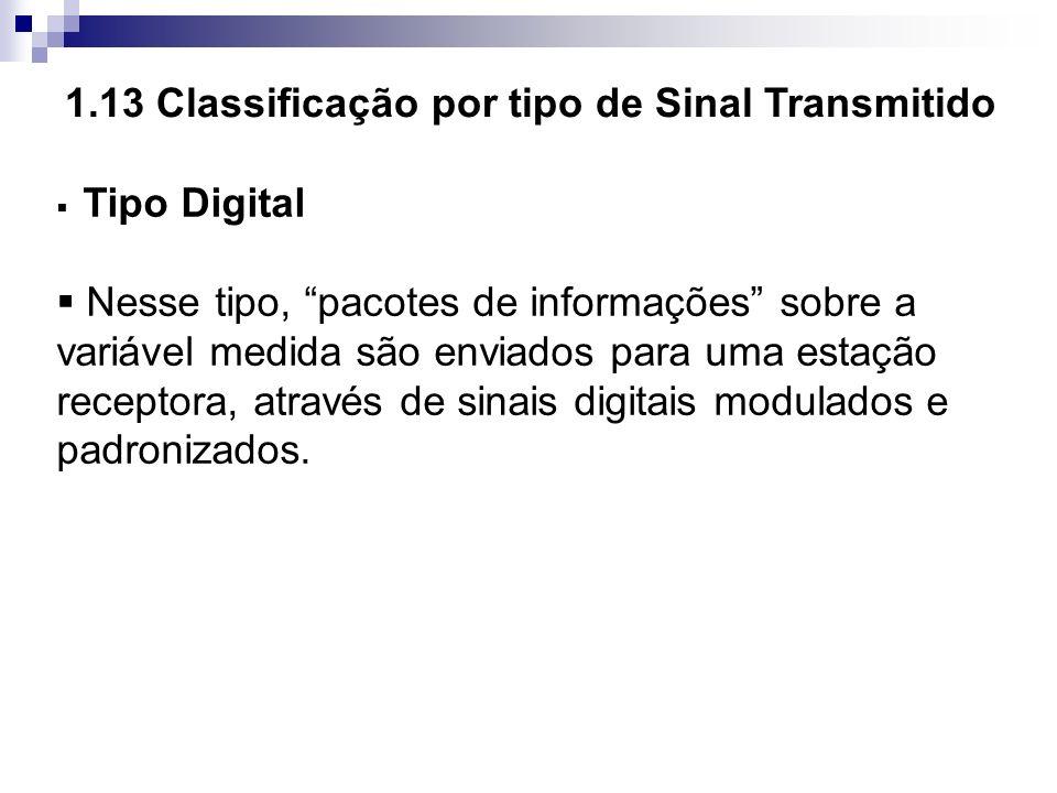 1.13 Classificação por tipo de Sinal Transmitido Tipo Digital Nesse tipo, pacotes de informações sobre a variável medida são enviados para uma estação