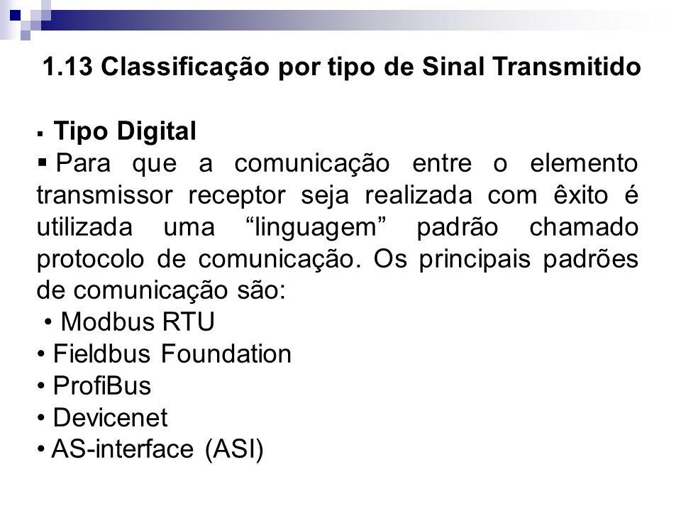 1.13 Classificação por tipo de Sinal Transmitido Tipo Digital Para que a comunicação entre o elemento transmissor receptor seja realizada com êxito é