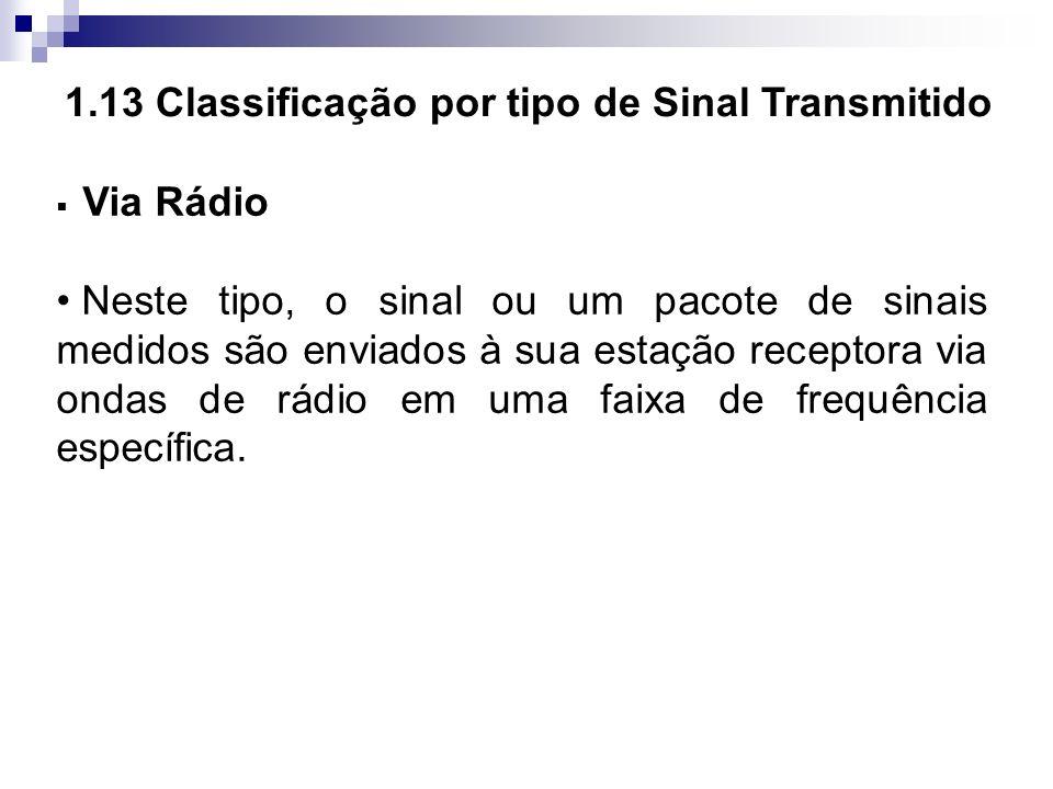 1.13 Classificação por tipo de Sinal Transmitido Via Rádio Neste tipo, o sinal ou um pacote de sinais medidos são enviados à sua estação receptora via
