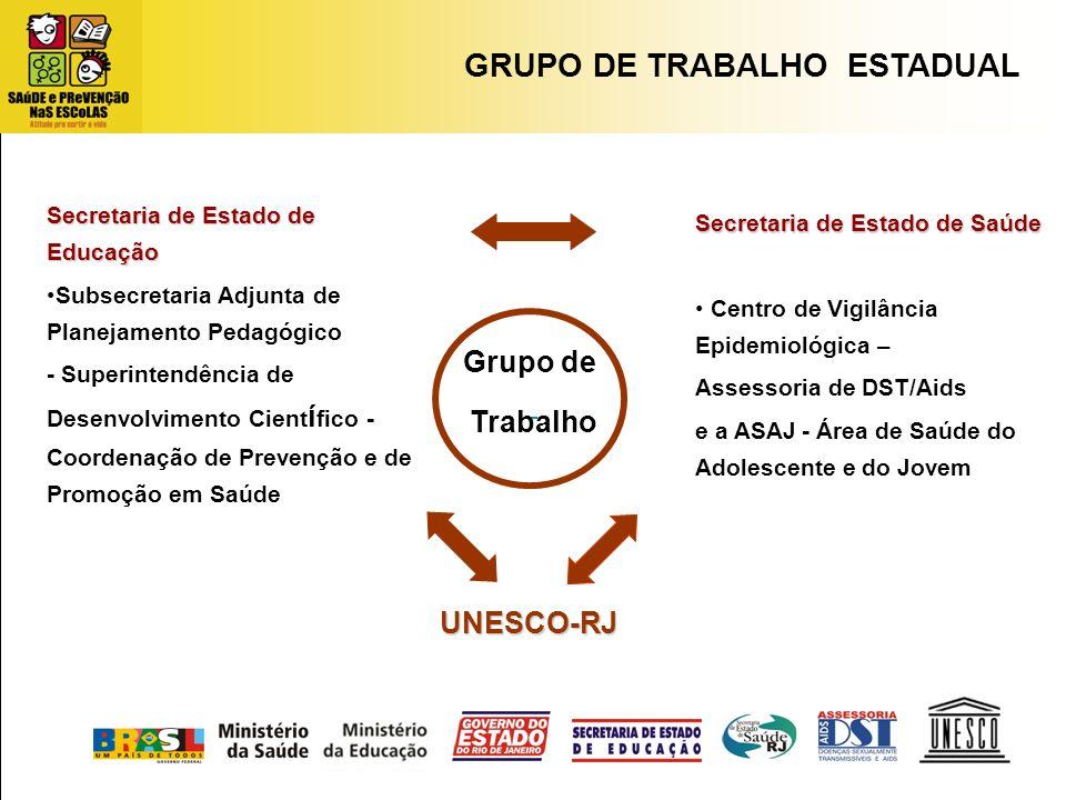 UNESCO-RJ Secretaria de Estado de Educação Subsecretaria Adjunta de Planejamento Pedagógico - Superintendência de Desenvolvimento Cient í fico- Coorde