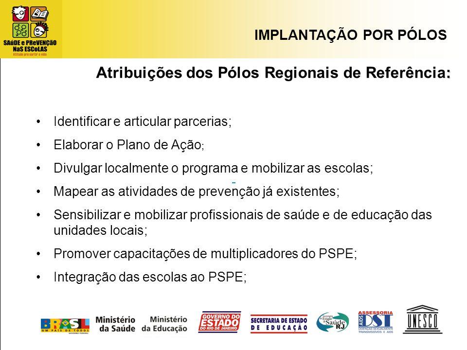 : Atribuições dos Pólos Regionais de Referência: Identificar e articular parcerias; Elaborar o Plano de Ação ; Divulgar localmente o programa e mobili