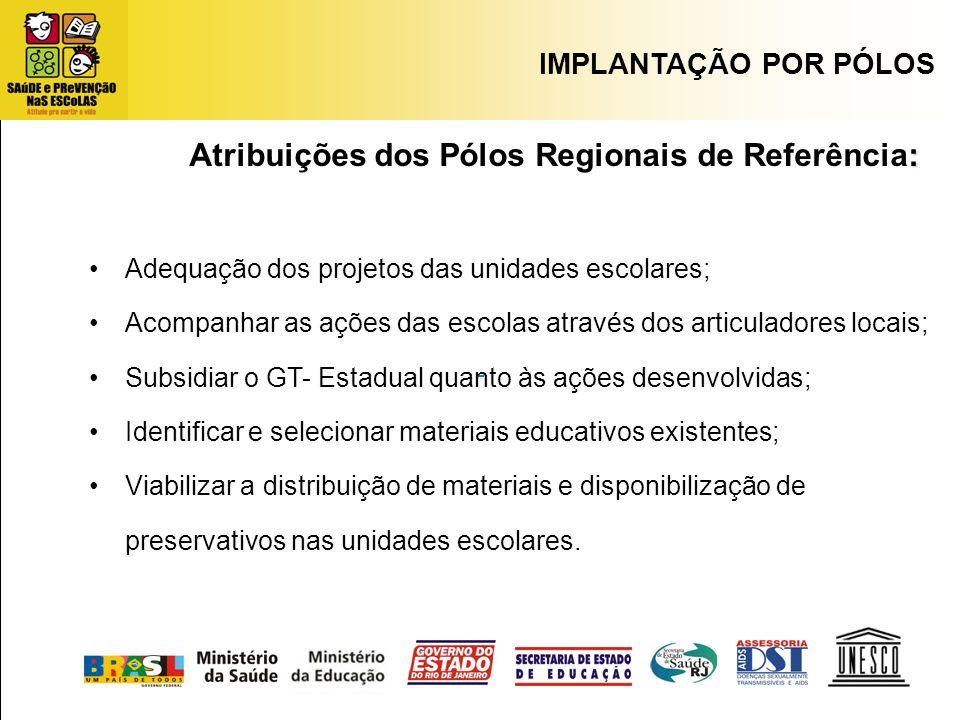 : Atribuições dos Pólos Regionais de Referência: Adequação dos projetos das unidades escolares; Acompanhar as ações das escolas através dos articulado