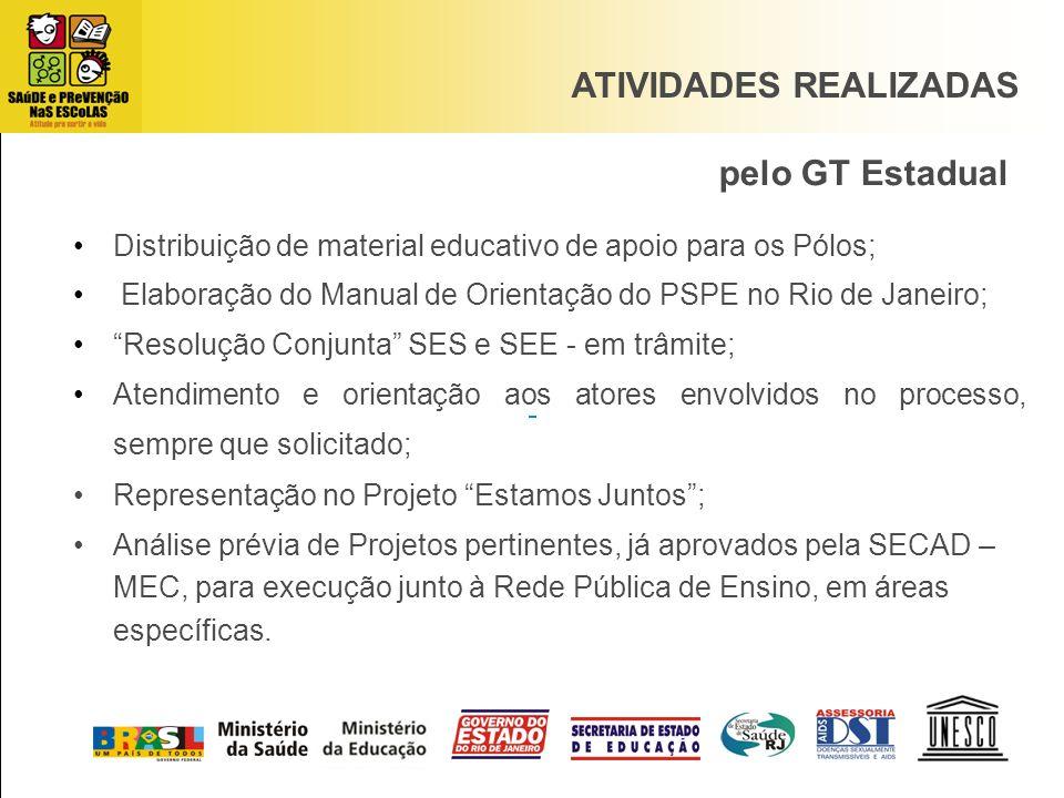 Distribuição de material educativo de apoio para os Pólos; Elaboração do Manual de Orientação do PSPE no Rio de Janeiro; Resolução Conjunta SES e SEE