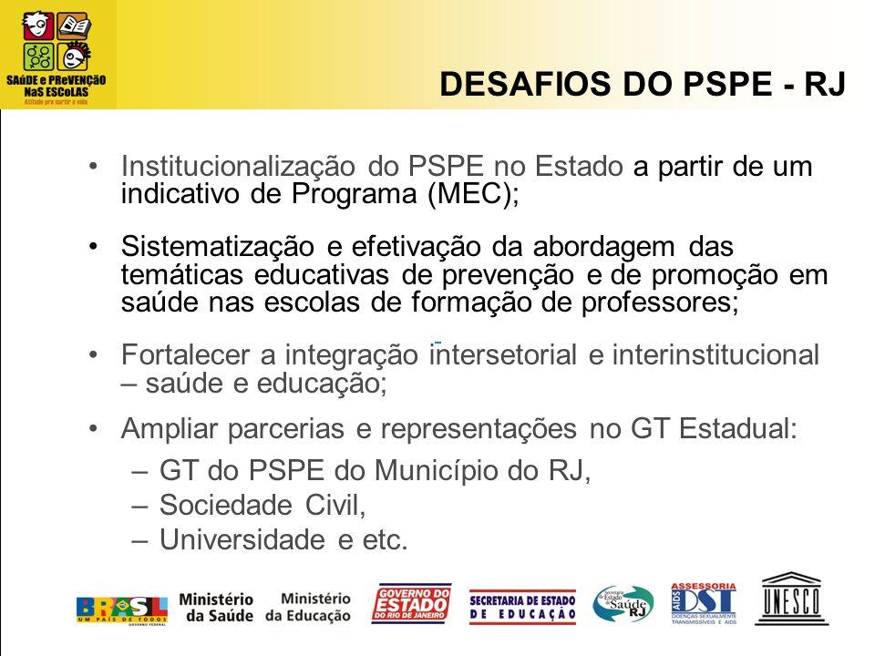Institucionalização do PSPE no Estado a partir de um indicativo de Programa (MEC); Sistematização e efetivação da abordagem das temáticas educativas d