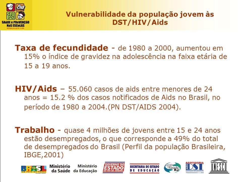 Vulnerabilidade da população jovem às DST/HIV/Aids Taxa de fecundidade - de 1980 a 2000, aumentou em 15% o índice de gravidez na adolescência na faixa