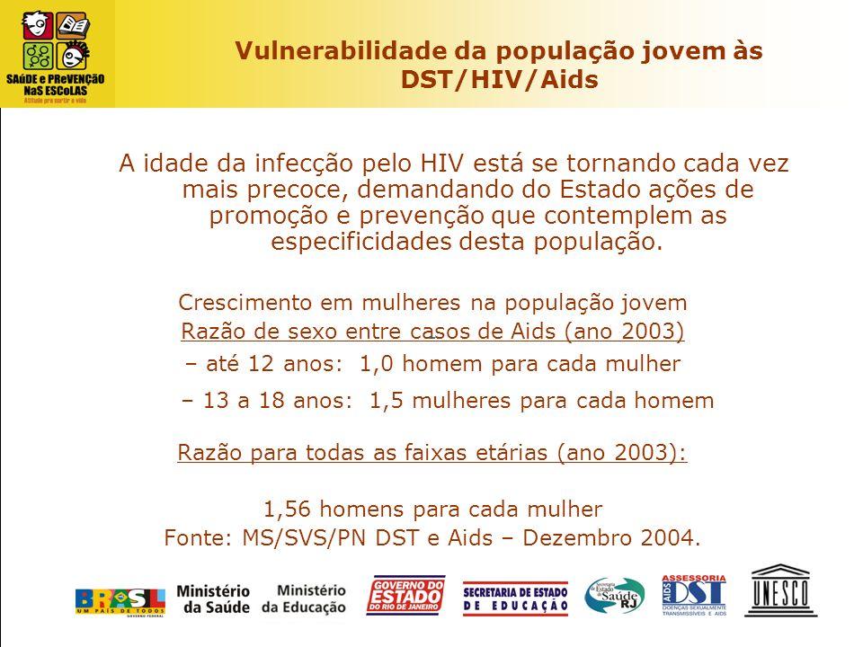 Vulnerabilidade da população jovem às DST/HIV/Aids A idade da infecção pelo HIV está se tornando cada vez mais precoce, demandando do Estado ações de