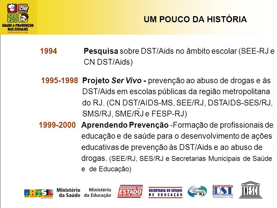 UM POUCO DA HISTÓRIA 1994Pesquisa sobre DST/Aids no âmbito escolar (SEE-RJ e CN DST/Aids) Projeto Ser Vivo - prevenção ao abuso de drogas e às DST/Aid