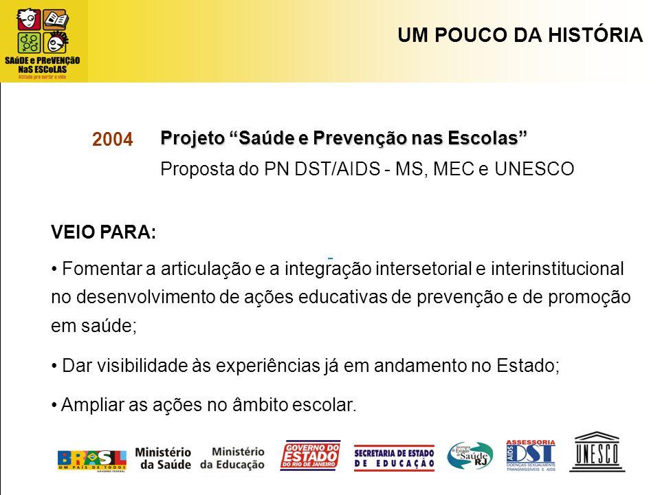 2004 Projeto Saúde e Prevenção nas Escolas Proposta do PN DST/AIDS - MS, MEC e UNESCO UM POUCO DA HISTÓRIA VEIO PARA: Fomentar a articulação e a integ