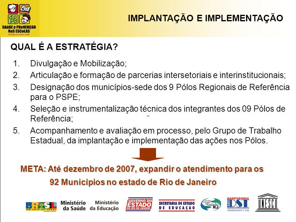 1.Divulgação e Mobilização; 2.Articulação e formação de parcerias intersetoriais e interinstitucionais; 3.Designação dos municípios-sede dos 9 Pólos R
