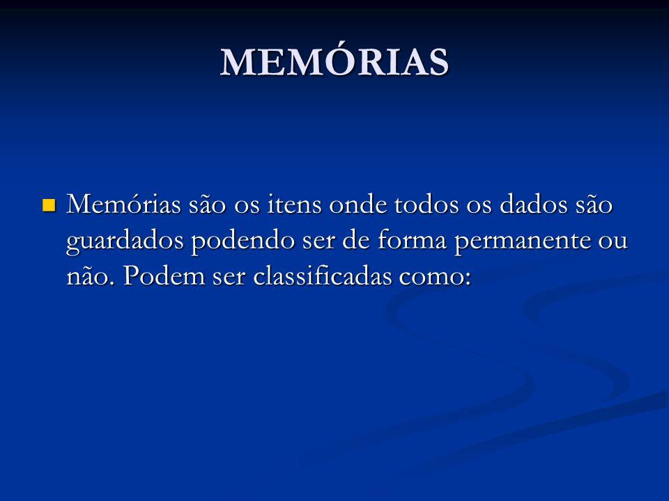 PRIMÁRIA: Memória também chamada de RAM ou Volátil.