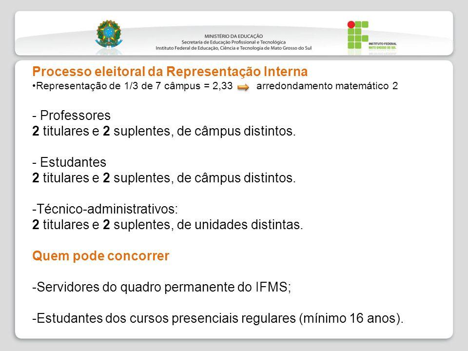 Processo eleitoral da Representação Interna Representação de 1/3 de 7 câmpus = 2,33 arredondamento matemático 2 - Professores 2 titulares e 2 suplente