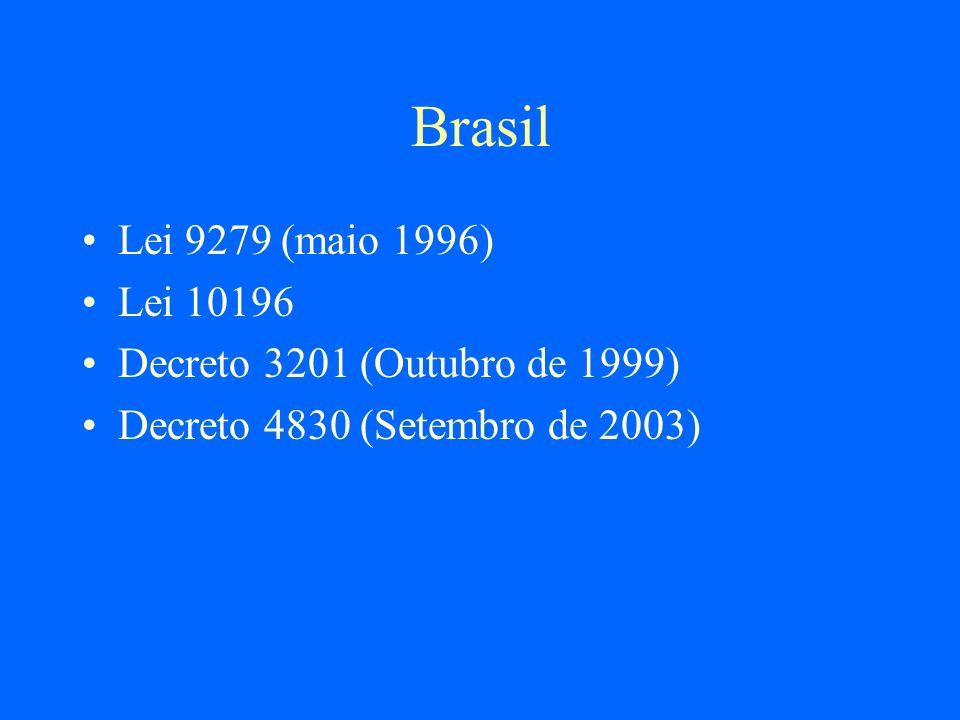 Brasil Lei 9279 (maio 1996) Lei 10196 Decreto 3201 (Outubro de 1999) Decreto 4830 (Setembro de 2003)