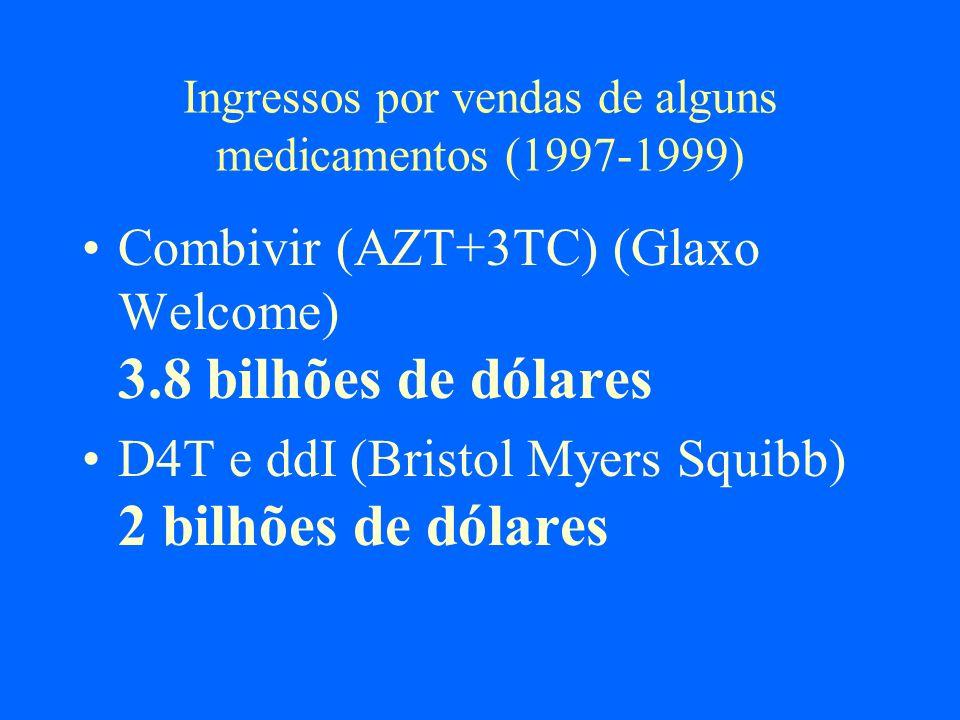Ingressos por vendas de alguns medicamentos (1997-1999) Combivir (AZT+3TC) (Glaxo Welcome) 3.8 bilhões de dólares D4T e ddI (Bristol Myers Squibb) 2 b