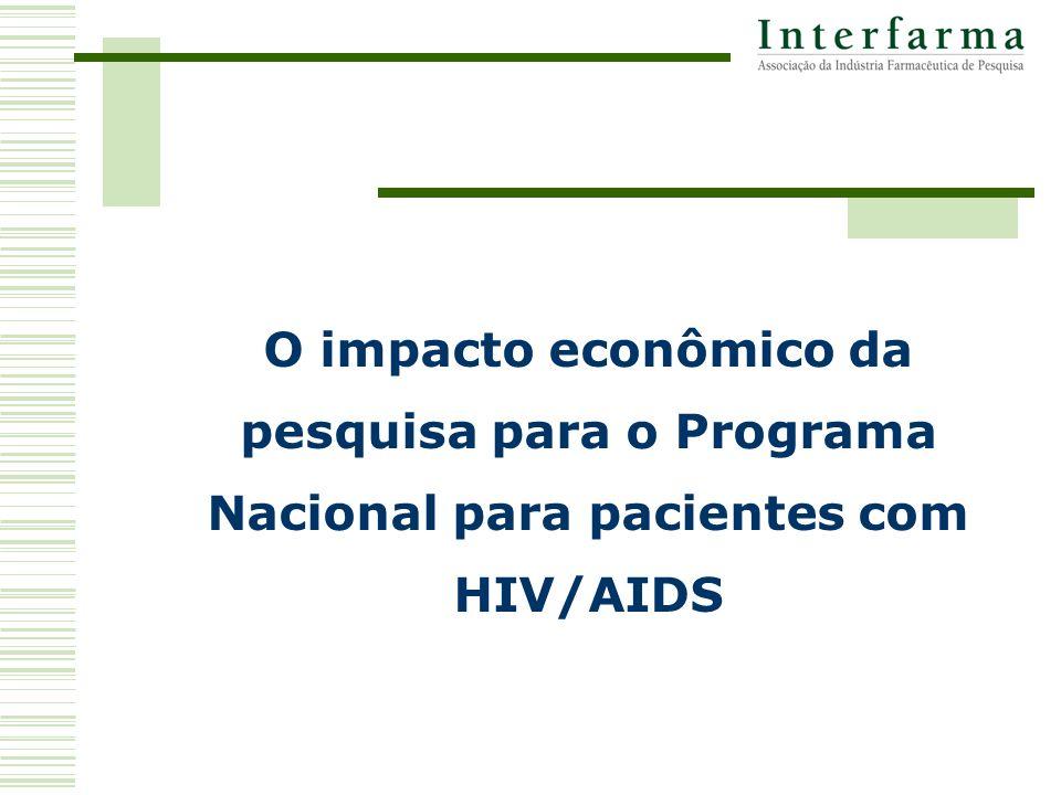 O impacto econômico da pesquisa para o Programa Nacional para pacientes com HIV/AIDS