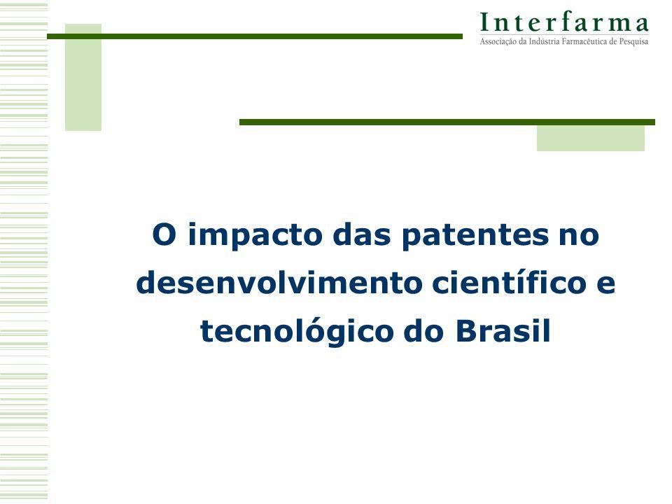 O impacto das patentes no desenvolvimento científico e tecnológico do Brasil