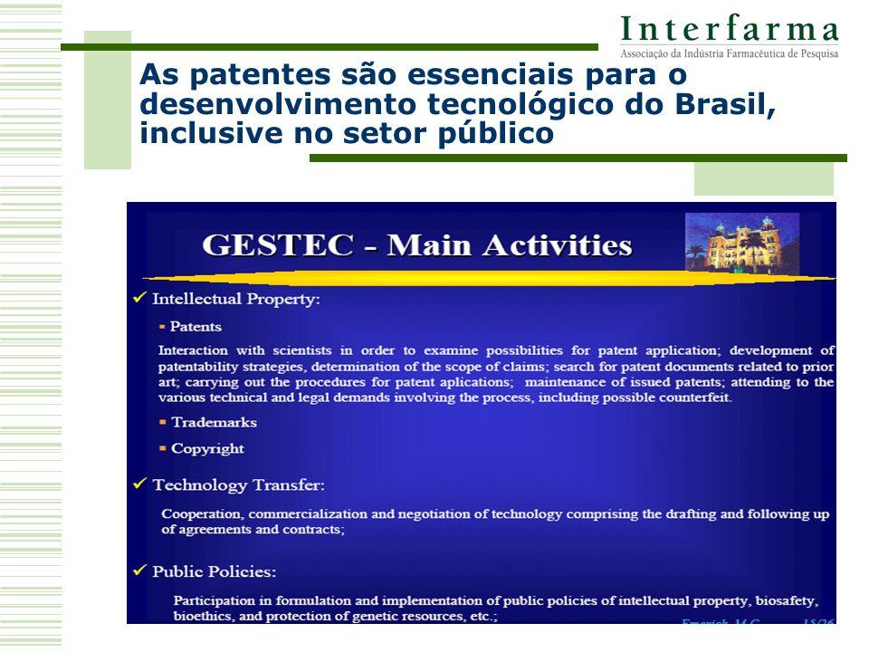 As patentes são essenciais para o desenvolvimento tecnológico do Brasil, inclusive no setor público