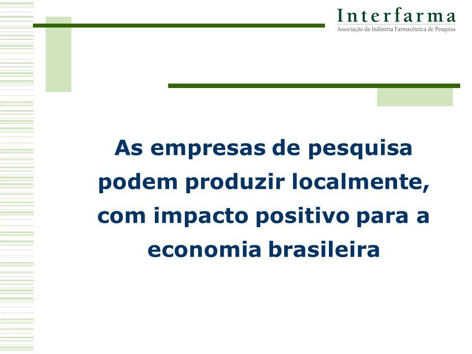 As empresas de pesquisa podem produzir localmente, com impacto positivo para a economia brasileira