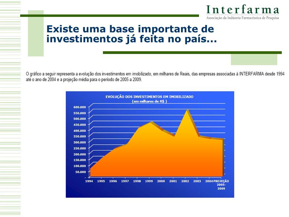 Existe uma base importante de investimentos já feita no país...