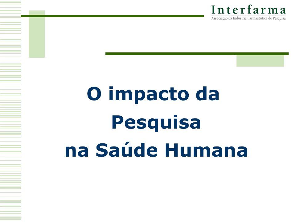 O impacto da Pesquisa na Saúde Humana