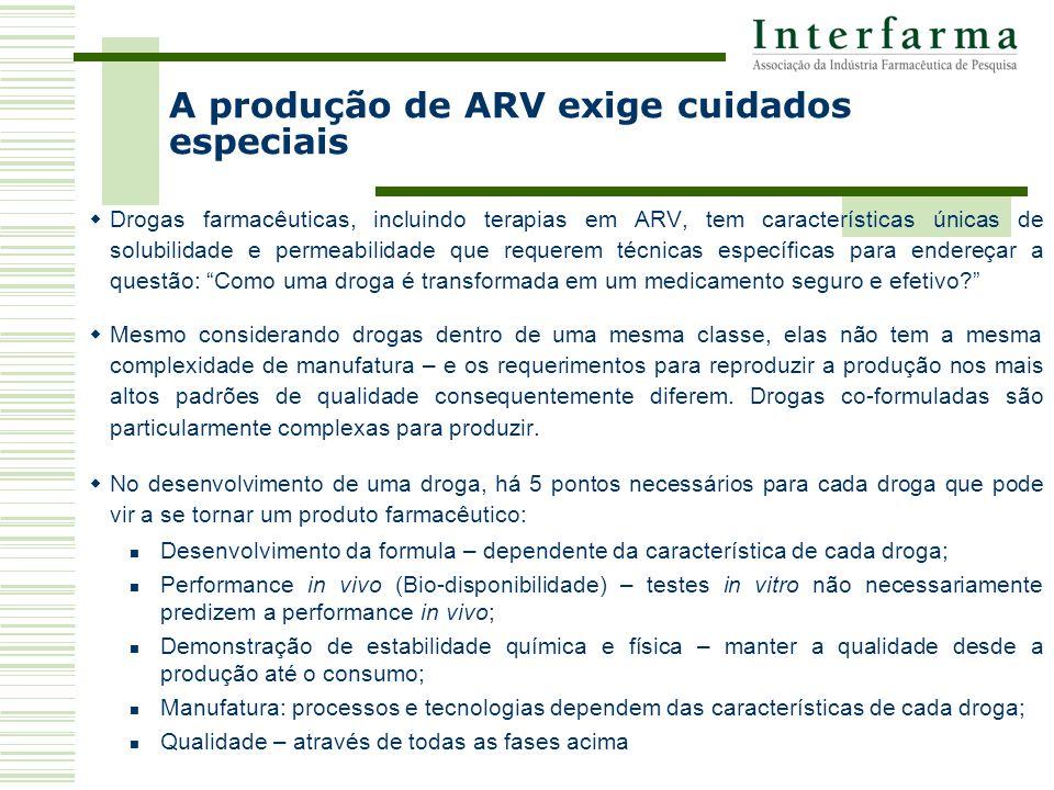 A produção de ARV exige cuidados especiais Drogas farmacêuticas, incluindo terapias em ARV, tem características únicas de solubilidade e permeabilidade que requerem técnicas específicas para endereçar a questão: Como uma droga é transformada em um medicamento seguro e efetivo.
