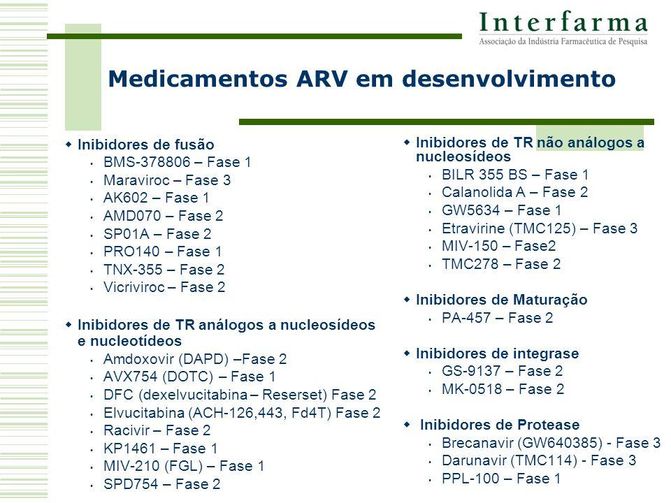 Medicamentos ARV em desenvolvimento Inibidores de fusão BMS-378806 – Fase 1 Maraviroc – Fase 3 AK602 – Fase 1 AMD070 – Fase 2 SP01A – Fase 2 PRO140 – Fase 1 TNX-355 – Fase 2 Vicriviroc – Fase 2 Inibidores de TR análogos a nucleosídeos e nucleotídeos Amdoxovir (DAPD) –Fase 2 AVX754 (DOTC) – Fase 1 DFC (dexelvucitabina – Reserset) Fase 2 Elvucitabina (ACH-126,443, Fd4T) Fase 2 Racivir – Fase 2 KP1461 – Fase 1 MIV-210 (FGL) – Fase 1 SPD754 – Fase 2 Inibidores de TR não análogos a nucleosídeos BILR 355 BS – Fase 1 Calanolida A – Fase 2 GW5634 – Fase 1 Etravirine (TMC125) – Fase 3 MIV-150 – Fase2 TMC278 – Fase 2 Inibidores de Maturação PA-457 – Fase 2 Inibidores de integrase GS-9137 – Fase 2 MK-0518 – Fase 2 Inibidores de Protease Brecanavir (GW640385) - Fase 3 Darunavir (TMC114) - Fase 3 PPL-100 – Fase 1