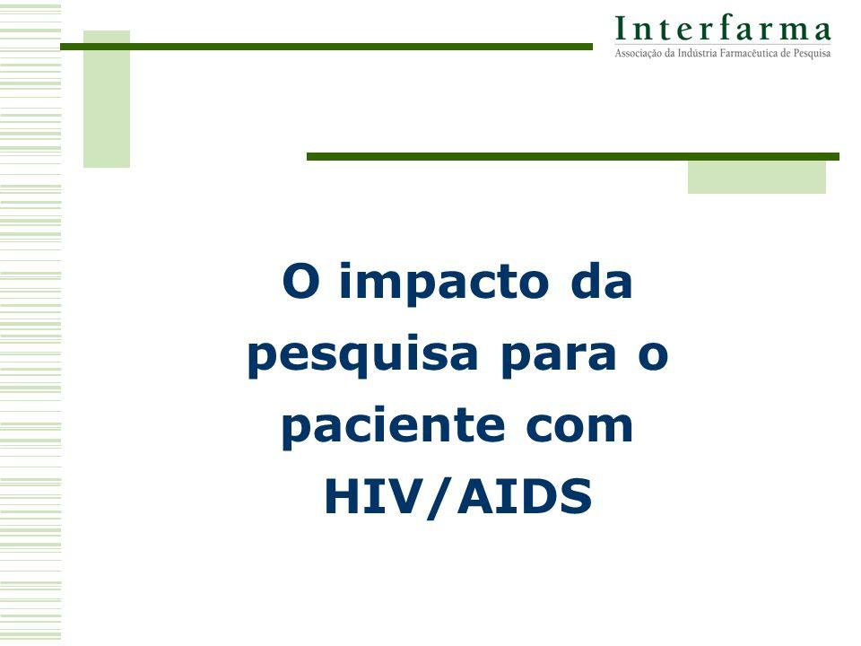 O impacto da pesquisa para o paciente com HIV/AIDS
