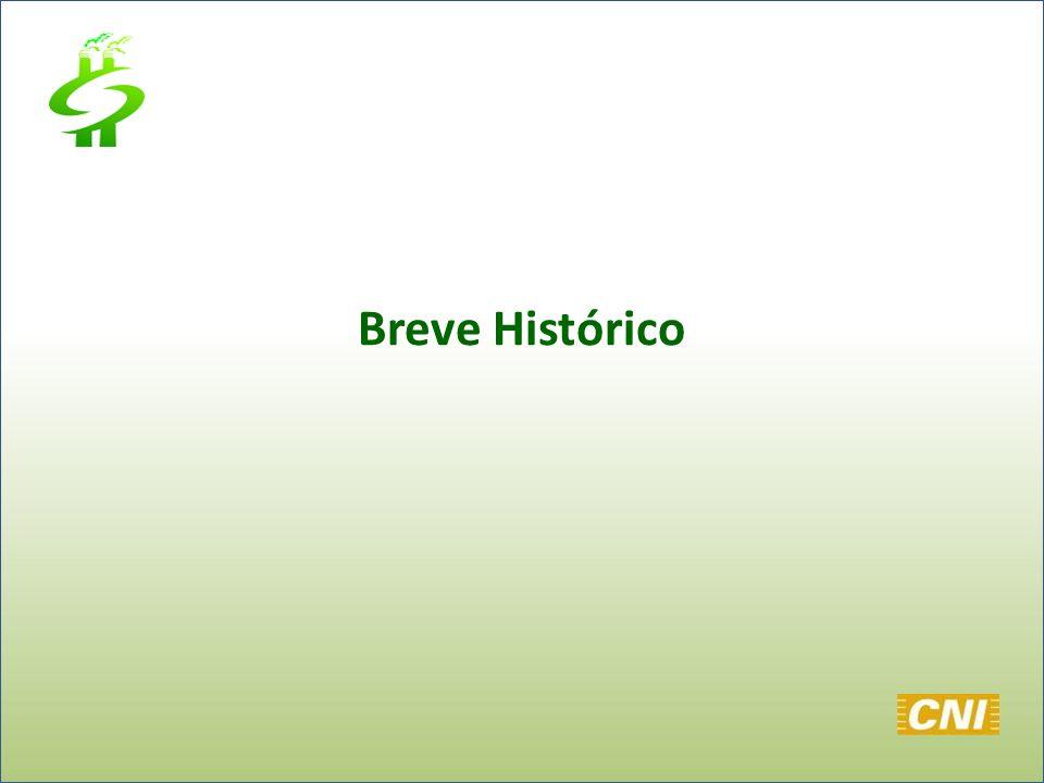 Matriz Energética Brasil Fonte: BEN 2008