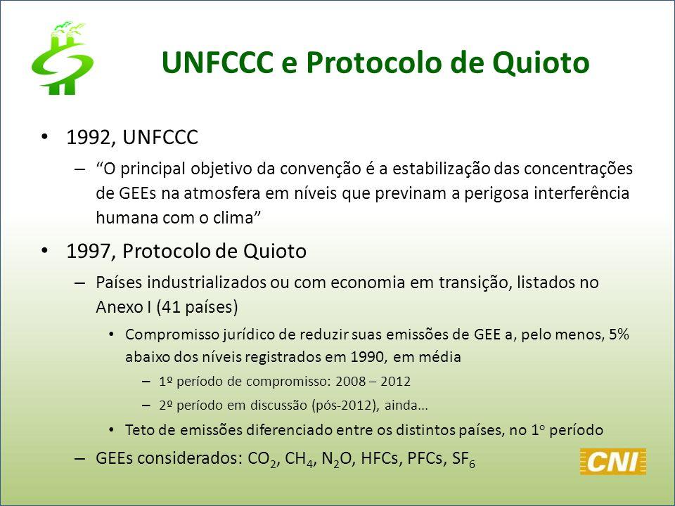 UNFCCC e Protocolo de Quioto 1992, UNFCCC – O principal objetivo da convenção é a estabilização das concentrações de GEEs na atmosfera em níveis que p