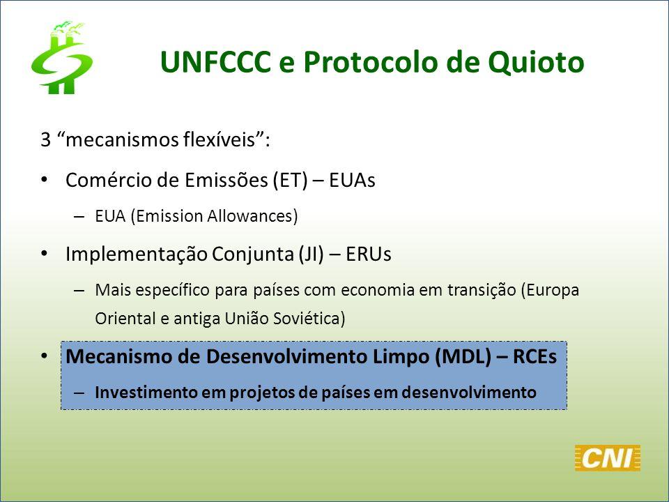 UNFCCC e Protocolo de Quioto 3 mecanismos flexíveis: Comércio de Emissões (ET) – EUAs – EUA (Emission Allowances) Implementação Conjunta (JI) – ERUs –