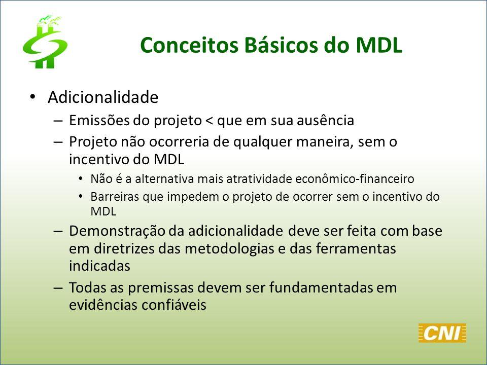 Conceitos Básicos do MDL Adicionalidade – Emissões do projeto < que em sua ausência – Projeto não ocorreria de qualquer maneira, sem o incentivo do MD