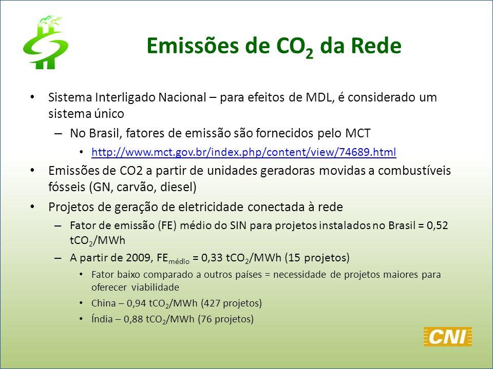 Emissões de CO 2 da Rede Sistema Interligado Nacional – para efeitos de MDL, é considerado um sistema único – No Brasil, fatores de emissão são fornec