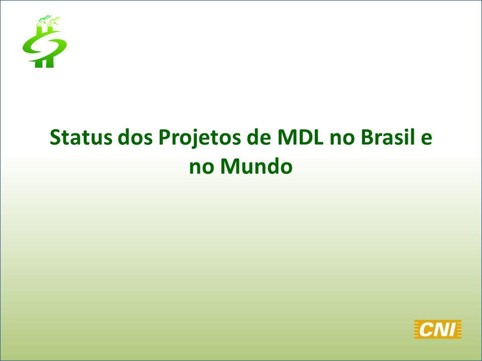 Status dos Projetos de MDL no Brasil e no Mundo