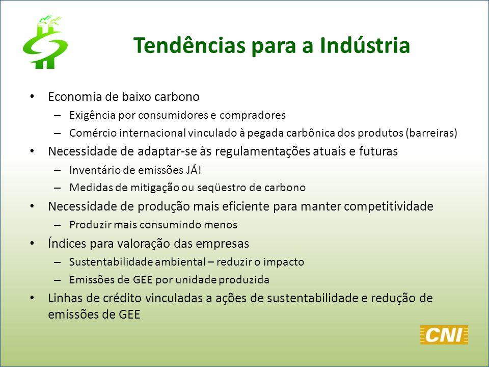 Tendências para a Indústria Economia de baixo carbono – Exigência por consumidores e compradores – Comércio internacional vinculado à pegada carbônica
