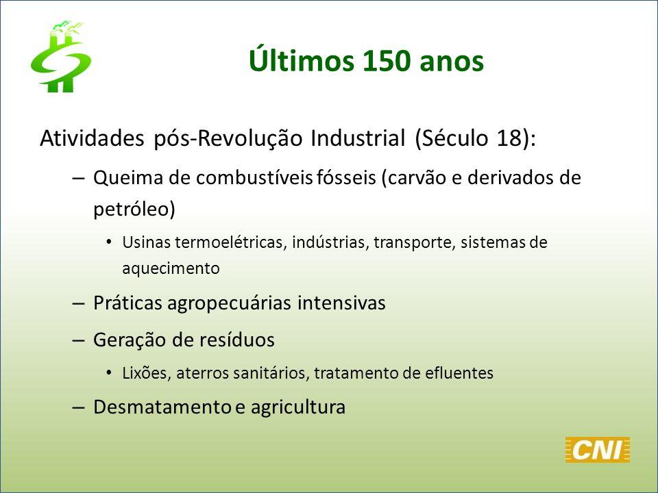 Últimos 150 anos Atividades pós-Revolução Industrial (Século 18): – Queima de combustíveis fósseis (carvão e derivados de petróleo) Usinas termoelétri