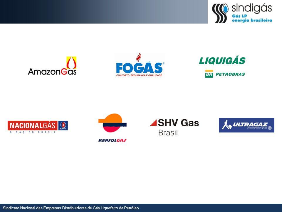 Sindicato Nacional das Empresas Distribuidoras de Gás Liquefeito de Petróleo Hipótese 2: Legalizar usos.